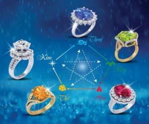 nhẫn đá phong thủy nam